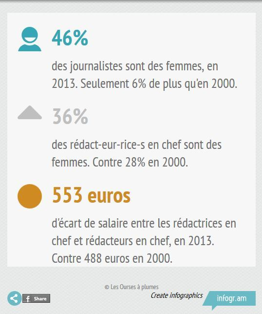 infographie_zpspgferygi